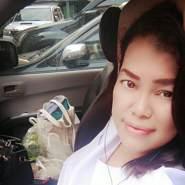 user_mjtlq59's profile photo