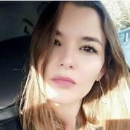 elenaplutin's profile photo