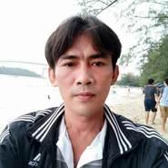 thanhlongly's profile photo