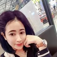 mintinee's profile photo