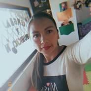 yesscsigcha's profile photo