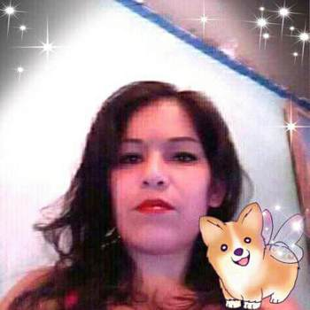 alejandrarodrig83_California_Single_Female