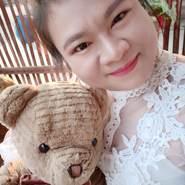 user_ygfkm4098's profile photo