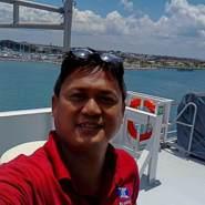 chung_jimmy's profile photo