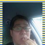 user_rkg3721's profile photo