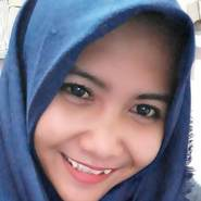 anggi_framasila5's profile photo