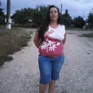 dumitrum39's profile photo