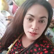 sdgghh964's profile photo
