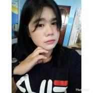 sophisat's profile photo