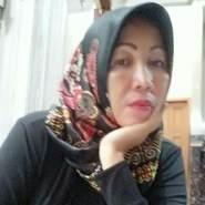 dedes106's profile photo