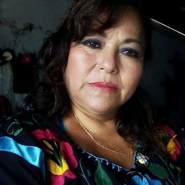consuelos17's profile photo