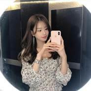 znowy063's profile photo
