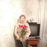 elena12345s's profile photo