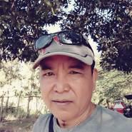 deruhsuralcon07's profile photo