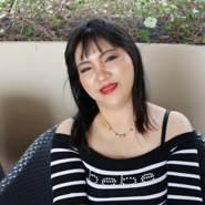 sain106's profile photo