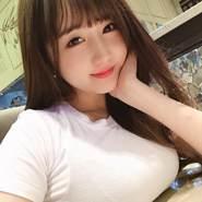 anhp3699's profile photo