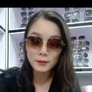 ngocl051's profile photo