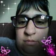 ranis687's profile photo