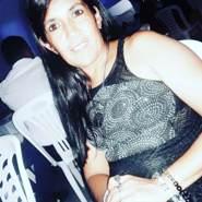 roxanag76's profile photo