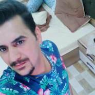 alicanon1911's profile photo