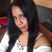 lusuriy's profile photo