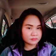 rapheephanh's profile photo