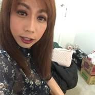 khaow6's profile photo
