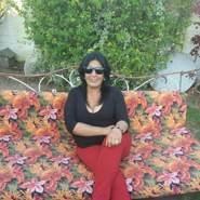 sandrafra299's profile photo