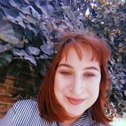 jovalina8's profile photo