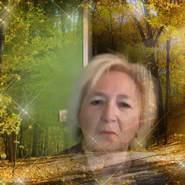 alicias155's profile photo