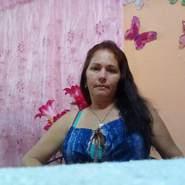 Yamiletcaballero's profile photo