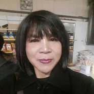 weeh748's profile photo