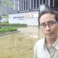 yoyofreak's profile photo