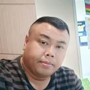 kamol_ketdee_ton's profile photo