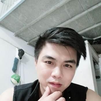huyk193_Ho Chi Minh_Soltero (a)_Masculino
