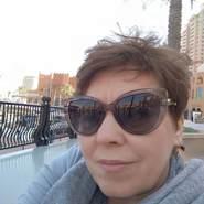 user_hnrdq368's profile photo