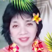 ls_shintawati's profile photo