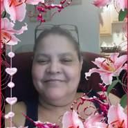 candidav21's profile photo