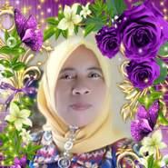 rifatulhusniah91's profile photo