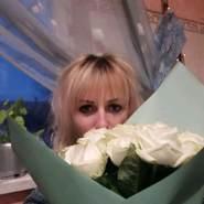 vikarevehko01's profile photo