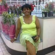 junem560's profile photo
