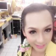 user_zav7821's profile photo