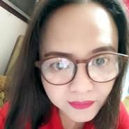 manisara18's profile photo