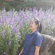 aoom99's profile photo