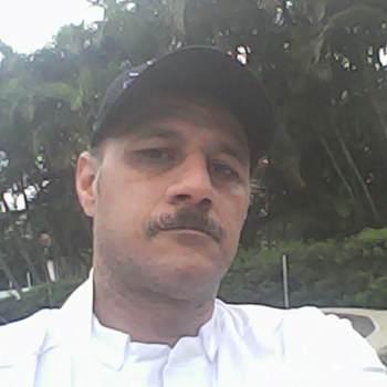 hugom29711_Guatemala_Single_Male