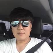 user_iz164's profile photo