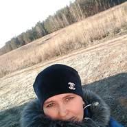 stepanix64's profile photo
