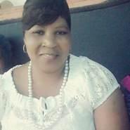 swazus's profile photo
