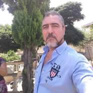 Neyyyik's profile photo