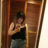 phouvones's profile photo